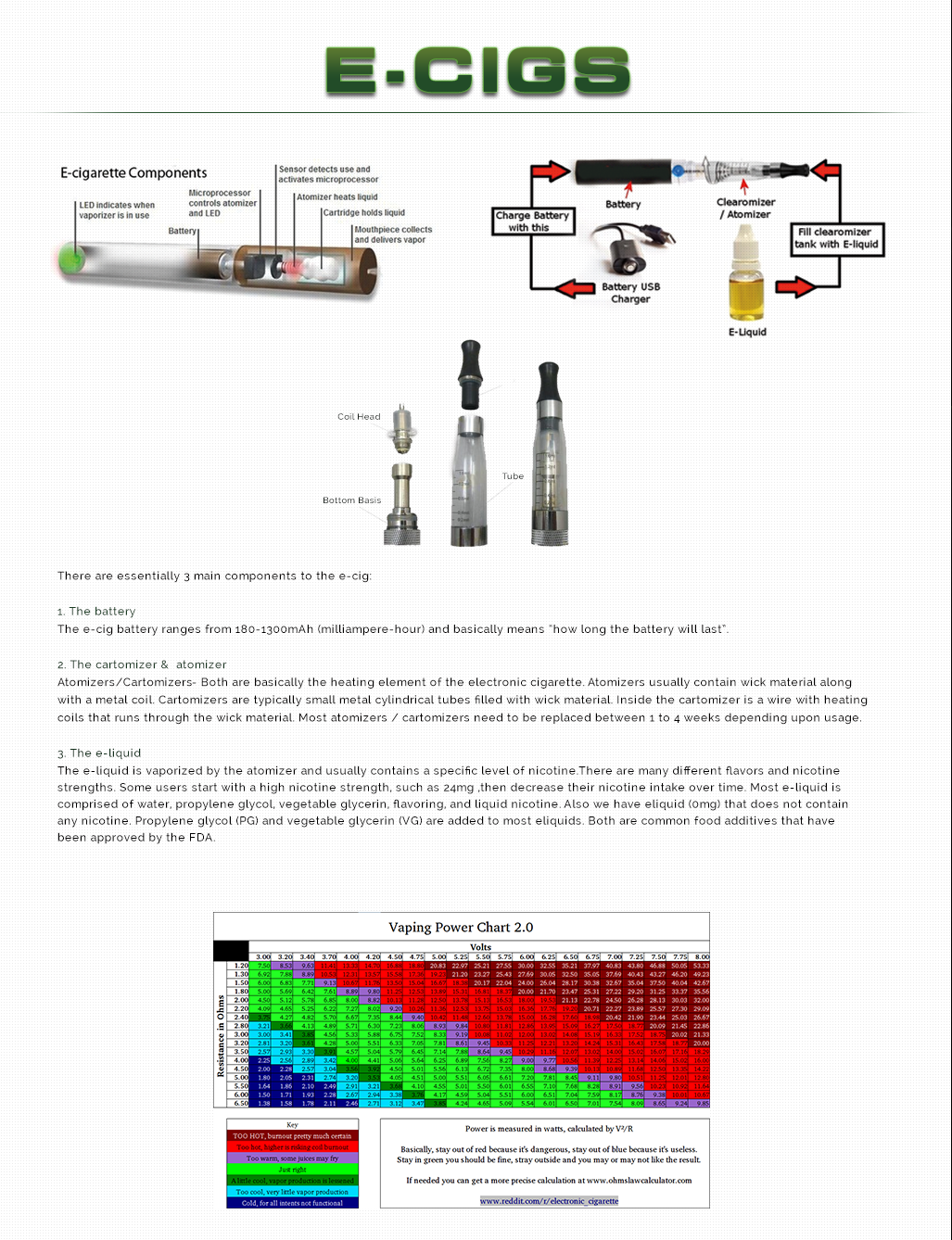 how to get more vapor from vape